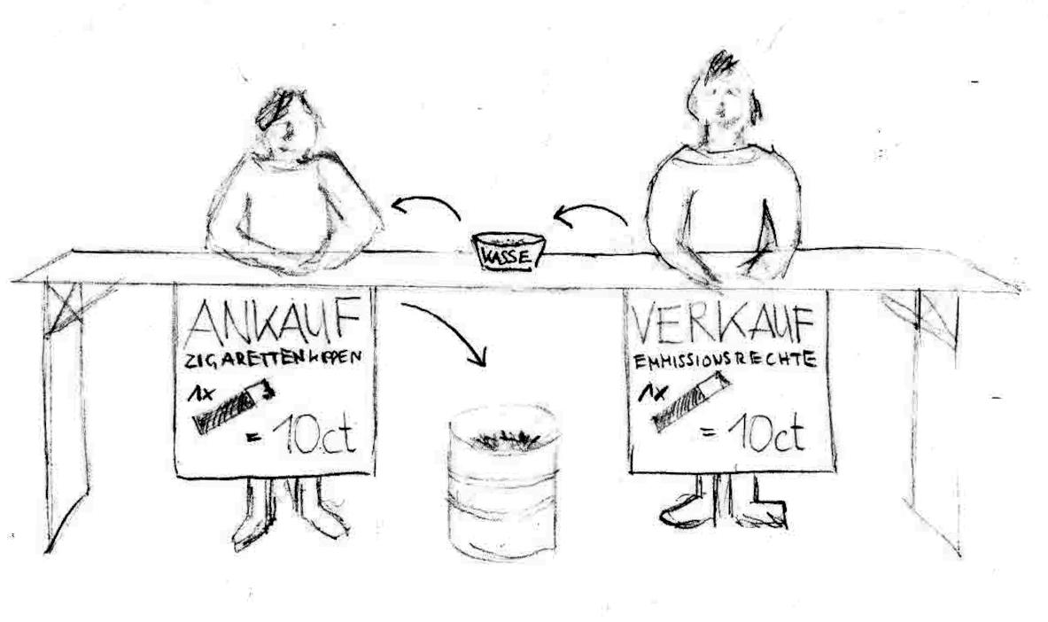Zeichnung: An einem Biertisch sitzen zwei Leute, die Zigarettenkippen ankaufen bzw. deren Ankauf refinanzieren über Emmissionsrechte